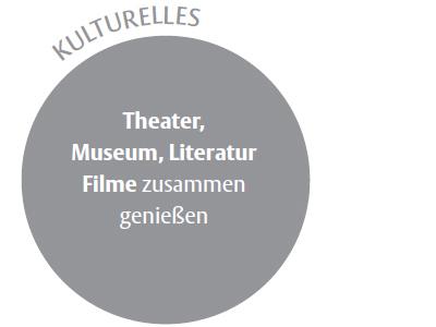 Theater, Museum, Literatur, Filme zusammen genießen